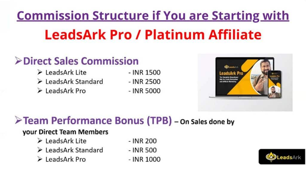 LeadsarkProCommission 1024x576 - LeadsArk 2 New - How To Do Affiliate Marketing Without A Website