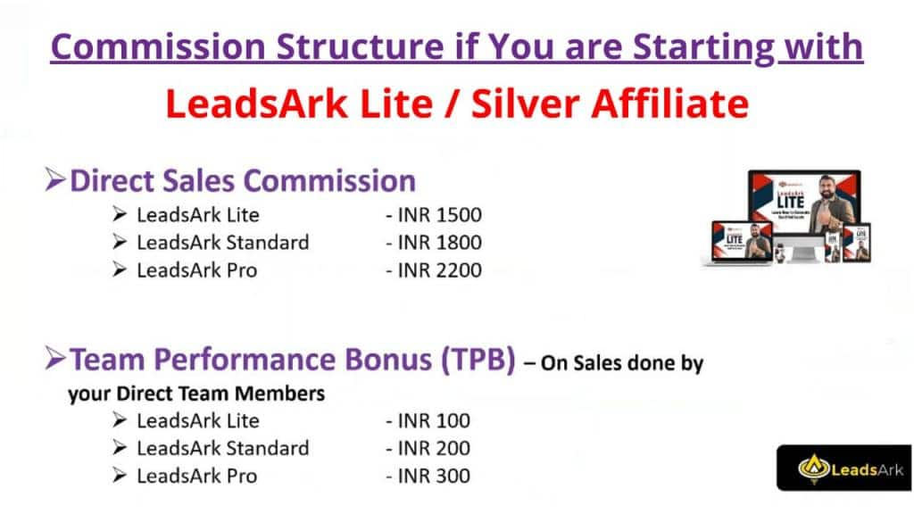 leadsarkLiteCommission 1024x576 - LeadsArk 2 New - How To Do Affiliate Marketing Without A Website