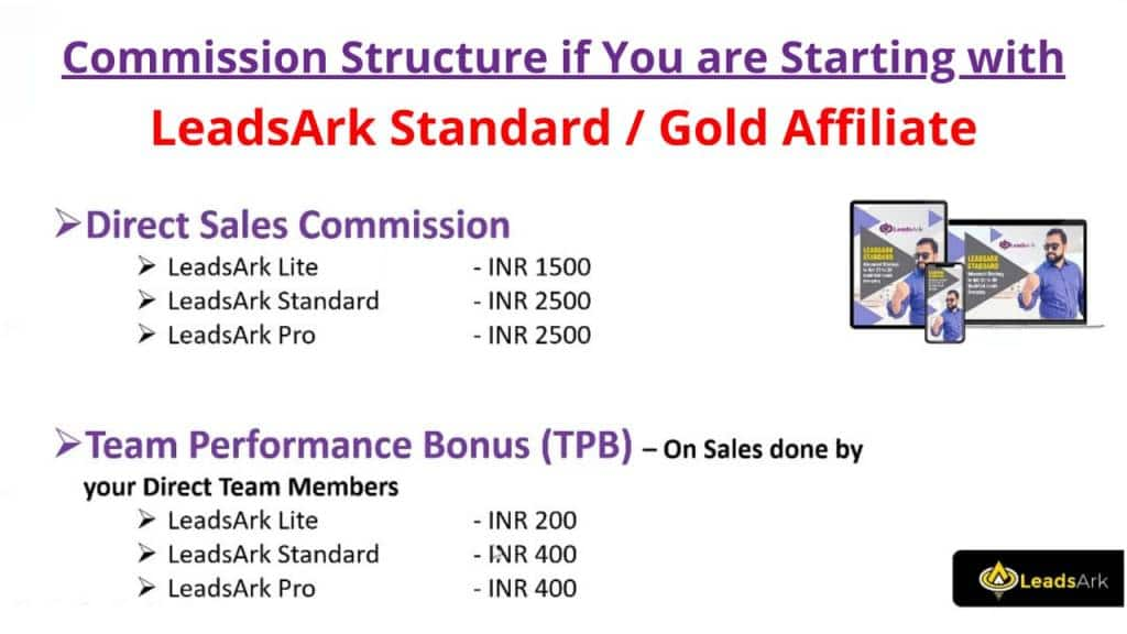 leadsarkStandardCommission 1024x576 - LeadsArk 2 New - How To Do Affiliate Marketing Without A Website